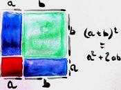 Réflexions usage études scolaires l'Amour Dieu (Simone Weil)