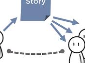 dangers raconter histoires