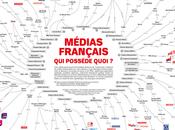 Mais appartiennent médias français