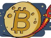 Bitcoin actif haut risque