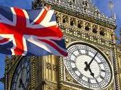 faire pendant court séjour Londres