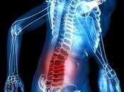 Contre douleur, Valium placebo, c'est idem Annals Emergency Medicine