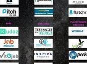 Recrutement digital 2017: tech françaises cœur l'innovation