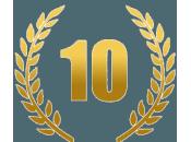 Statistique site sites internet 2017