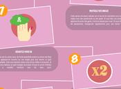 infographie étapes pour arrêter ronger ongles