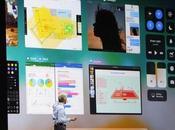 nouveautés iOS, watchOS, macOS tvOS WWDC 2017