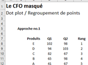 Excel Graphiques sous forme regroupements points (dot plot)