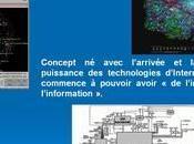 Histoire l'IE (8/8): L'hyper connectivité