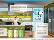 SmartCooking cuisine intelligente écologique