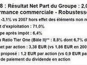 Résultats financiers 2009 Société Générale Paribas