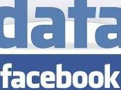 outils data facebook découvrir tendances