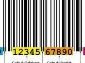 Innovation Perfect Sale code barre dans fiche produit