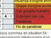Grippe aura centre vaccination Dole