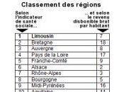 Limousin région plus riche France