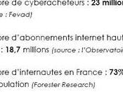 Fevad bonne santé e-commerce France