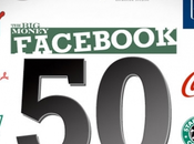pages Facebook 2009