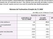 Oups...l'Insee vient découvrir 80.600 chômeurs supplémentaires