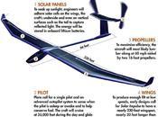 tour monde avion solaire vous tente?…