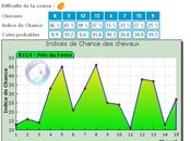 Pronostic pour quinté jour Vincennes