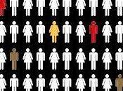 Sept questions naïves partisans statistique diversité