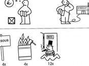 Ikea modèle cost l'épreuve grève