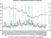 File trading n°2, février 2010