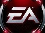 Electronic Arts, éditeur numéro console