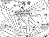 Walt Disney dessinait carte heuristique