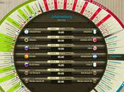 Coupe Monde FIFA 2010 tous matches, résusltats