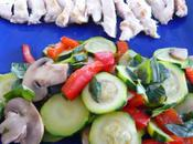 Pratiquez-vous marinade (plaisir gourmand juin)