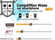 Avancée concours Waze Blog