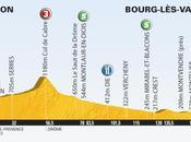 Tour France près chez