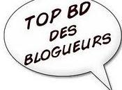 blogueurs selon Yanneck