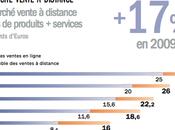 E-Commerce 2010 France