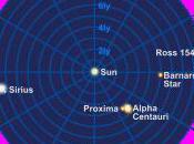 Notre galaxie l'univers