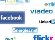 danger réseaux sociaux