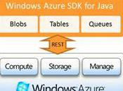 [cloud Azure] Windows Azure pour développeurs Java (windowsazure4j)