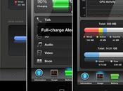 Activity Monitor Touch: Surveillance ''coeur'' votre iPhone...