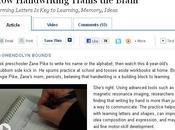 L'importance l'écriture manuelle dessin