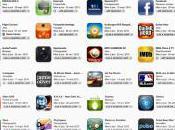 nouveau iApp Store.