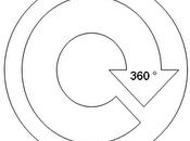 virage 360° Christine Lagarde... véritable sens remaniement)
