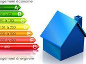 bâtiments énergie positive