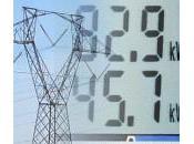 Edito L'enjeu stratégique smart grids