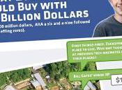 Mark Zuckerberg pourrait acheter avec milliards dollars image