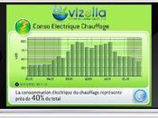 Schneider Electric acquiert Vizelia