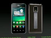 performances Optimus plateforme NVIDIA Tegra