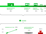 Infographie Agriculture