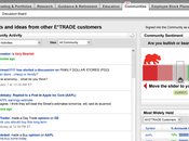E*Trade lance réseau social d'investisseurs