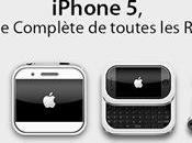 futur l'iPhone