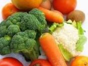 NUTRITION fibres maintenant, pour éviter risque cardiaque American Heart Association